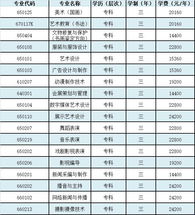 收费表20190320.png